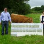 Joe O'Gorman and Martina McNamara displaying the score card for their Lord and Lady event with Susie their thoroughbred cow in the background.